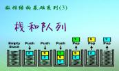 数据结构基础系列套餐:线性结构篇视频课程