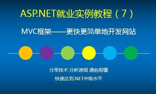 ASP.NET就业实例视频教程(7)MVC框架——更快更简单地开发网站