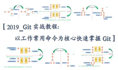 Git实战教程:以工作常用命令为核心快速学习Git