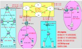 思科RS综合实验1-MPLS